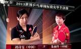【卓球】 劉詩文VS朱雨玲(長時間)世界卓球2013パリ