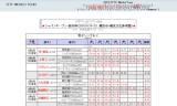 【情報】 ジャパンオープン・荻村杯2013の記録☆