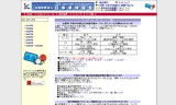 【情報】 全日本選手権ホープス・カブ・バンビの結果