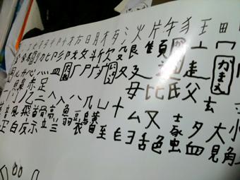 漢字の部首の研究をしていた。