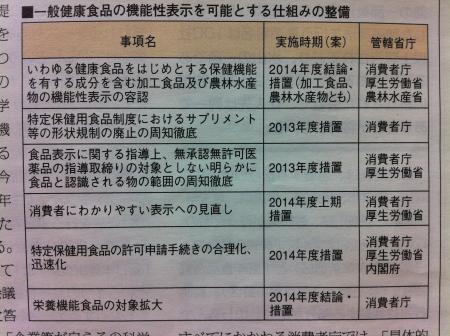 ユサナ_健康産業新聞記事6.26