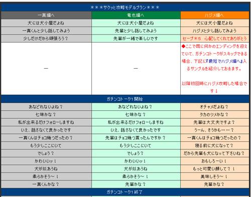wonwon_kouryaku1.jpg