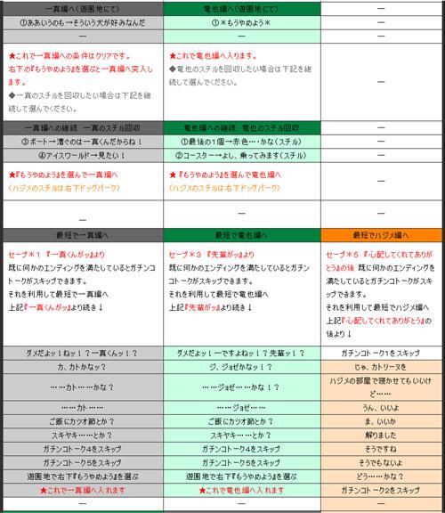 wonwon_kouryaku5.jpg
