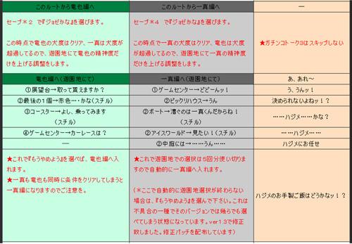 wonwon_kouryaku6.jpg