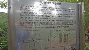 小川分水と新田開発の看板