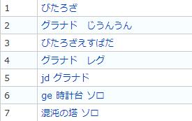 130618検索5月後半