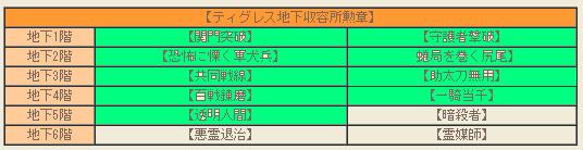 130621勲章追加