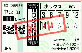 CBC賞ワイド
