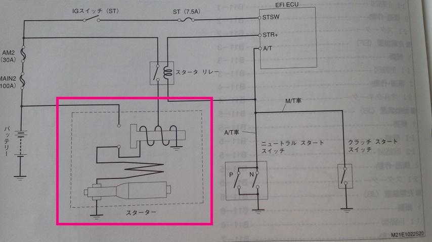 エンジンスタータ配線図