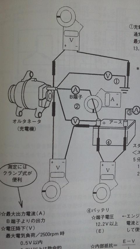 充電系統点検診断