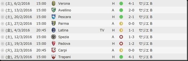 Bellaria.2015-2016 2~3A
