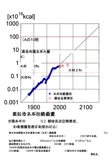blog 危機的な日本の状況