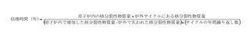 blog INFCE第5回部会報告書(1980)