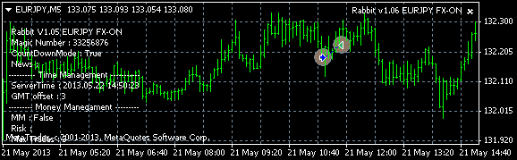 20130521rabbitv1eurjpy.png