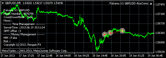 20130618fukurouv1gbpusd-pepperstone.png