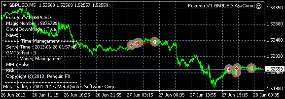 20130627fukurouv1gbpusd-pepperstone.png