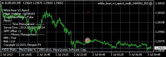 20130702whitebearv1apex2-fxdd.png