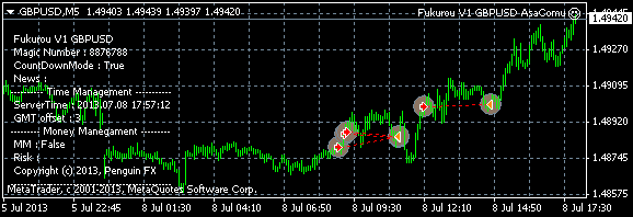20130708fukurouv1gbpusd-pepperstone.png