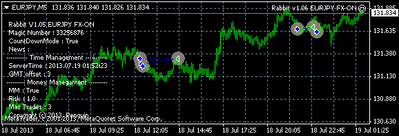 20130718rabbitv1eurjpy.png