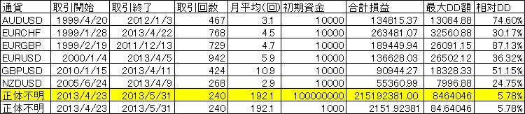 Ayashii150manEA.jpg
