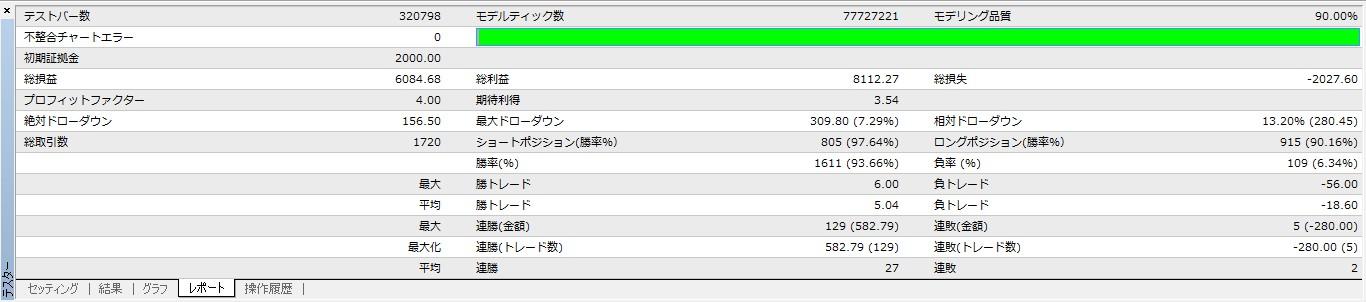 WhiteBearV1_20-SP10-MLfalse-AOtrue-200901-201305.jpg