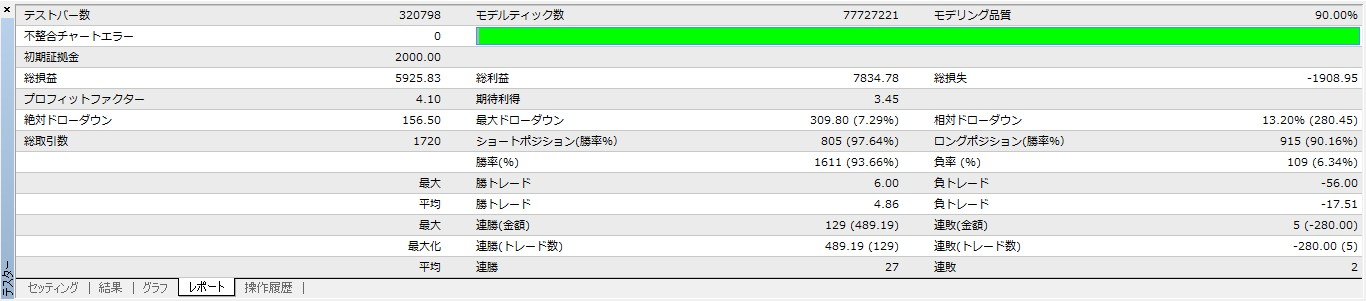 WhiteBearV1_20-SP10-MLtrue-AOtrue-200901-201305.jpg