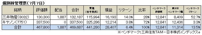 個別管理票(2013.6)