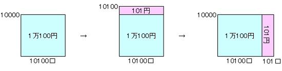 複利140202