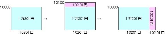 複利140203