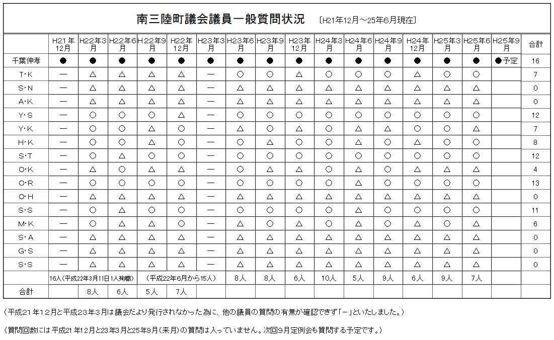 2013090909031973b.png