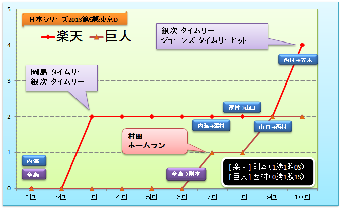 201311031915096f8.png
