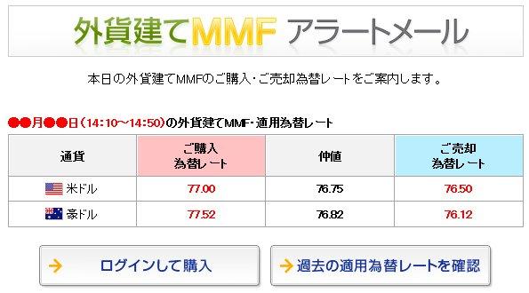 マネックスの外貨MMF購入レートを簡単に知りたい!!