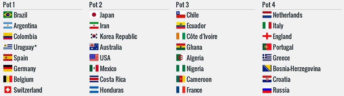 world-cup-pots.jpg