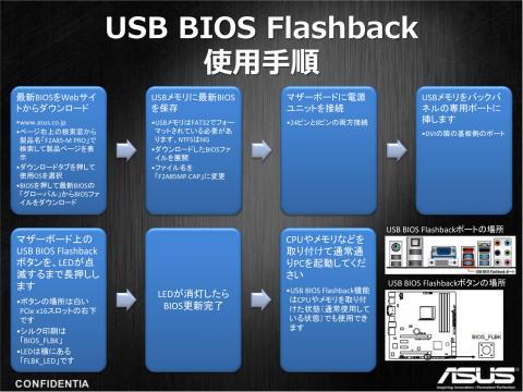 USB BIOS Flashback (2013年6月23日)