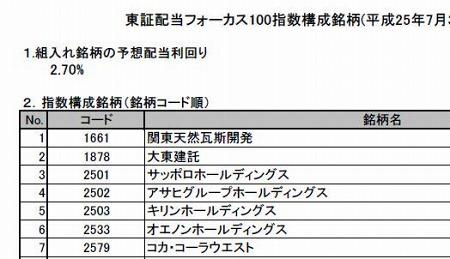 東証配当フォーカス100指数 配当利回り2.70%