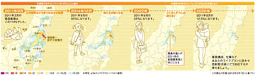 blog 早川由紀夫「3年9ヶ月後,11年後、39年後の放射線量率blog 早川由紀夫「3年9ヶ月後,11年後、39年後の放射線量率